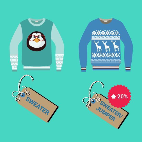 fashion-ecommerce-translation-how-to-sell