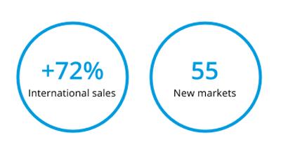 navi-international-sales