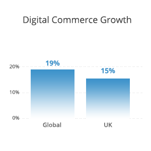 digital-ecommerce-growth_uk
